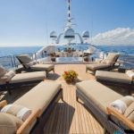 Аренда яхты, отдых на воде